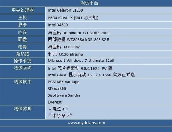 入门也全能 华硕心品质G41主板评测图片