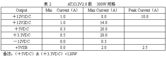 鑫谷P4-350圣斗士双12V电源试用