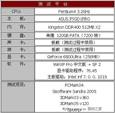intel 915p chipset driver windows 7